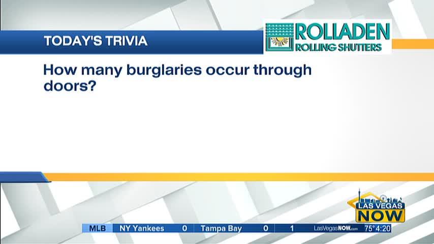What percentage of burglaries occur through doors?