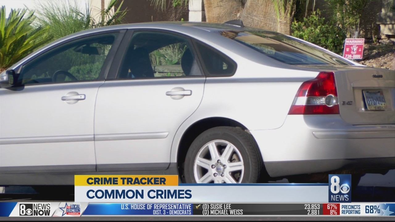 The most common types of crime