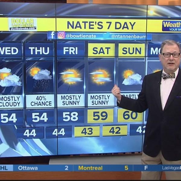 Nate's 7-Day Forecast - Wednesday Morning, Des. 5, 2018