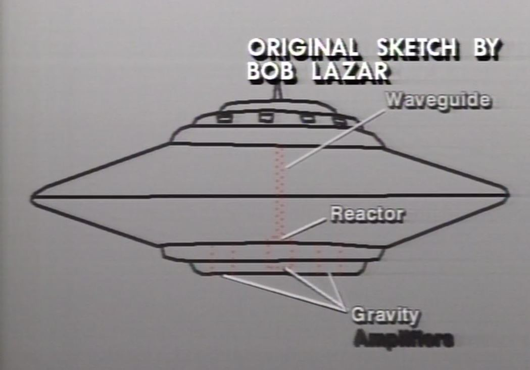I Team A Look At How Bob Lazar Interviews Match Up With Pentagon S Admission Of Studying Ufos